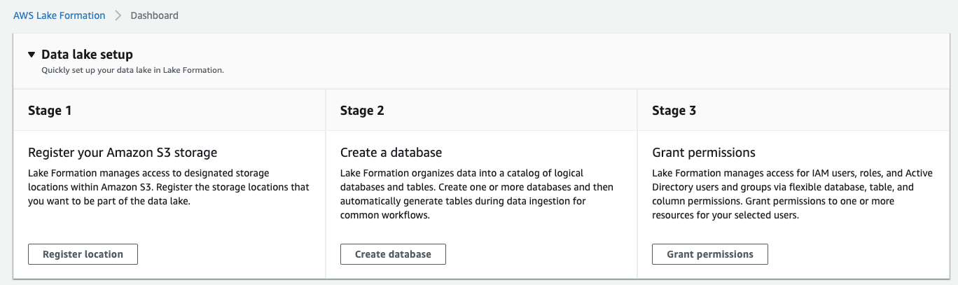 AWS Lake Formation Setup